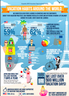 skift-vacation-days-infographic